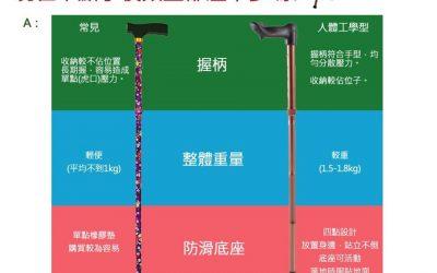 【現在單點拐杖的類型都一樣嗎?】