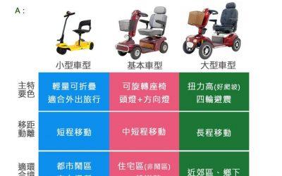【電動代步車怎麼選擇?-懶人包】
