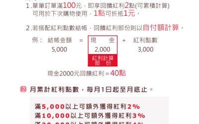 必翔樂活商城-購物享紅利回饋計算說明